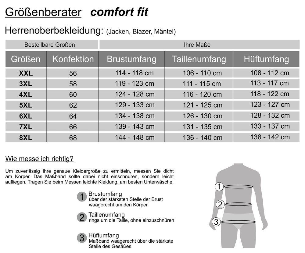 3_groessenberater-gipsy-boys-comfort-fit